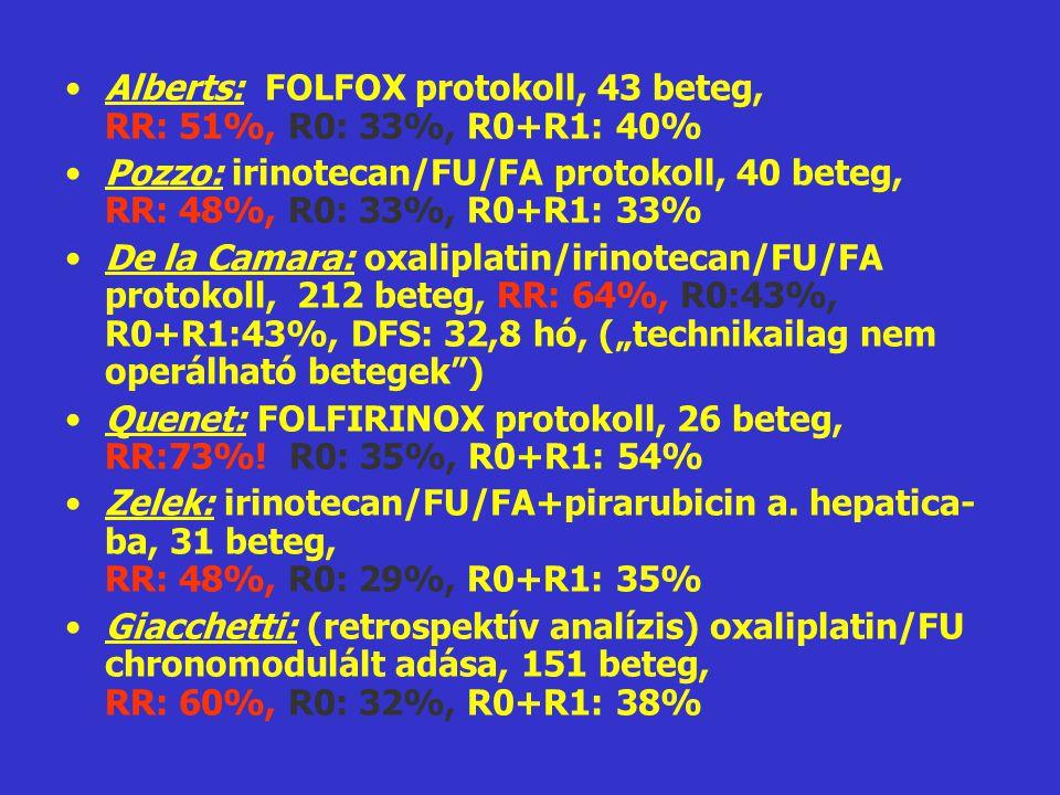 Alberts: FOLFOX protokoll, 43 beteg, RR: 51%, R0: 33%, R0+R1: 40%