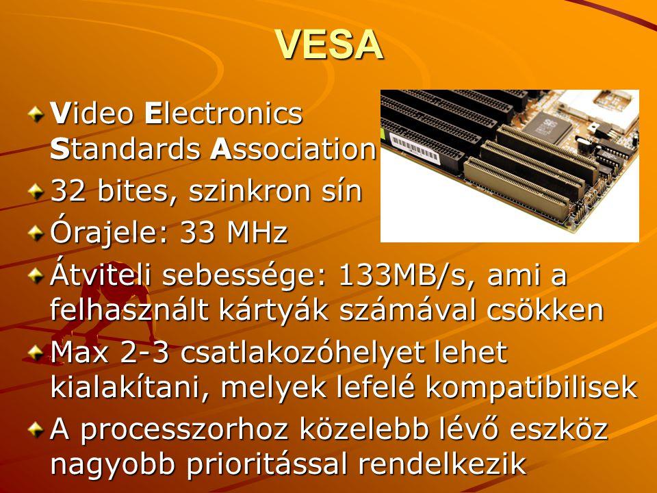 VESA Video Electronics Standards Association 32 bites, szinkron sín