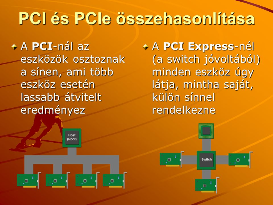 PCI és PCIe összehasonlítása