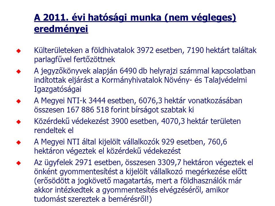 A 2011. évi hatósági munka (nem végleges) eredményei