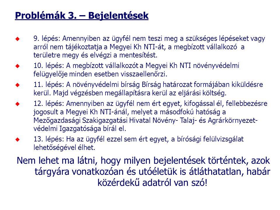 Problémák 3. – Bejelentések