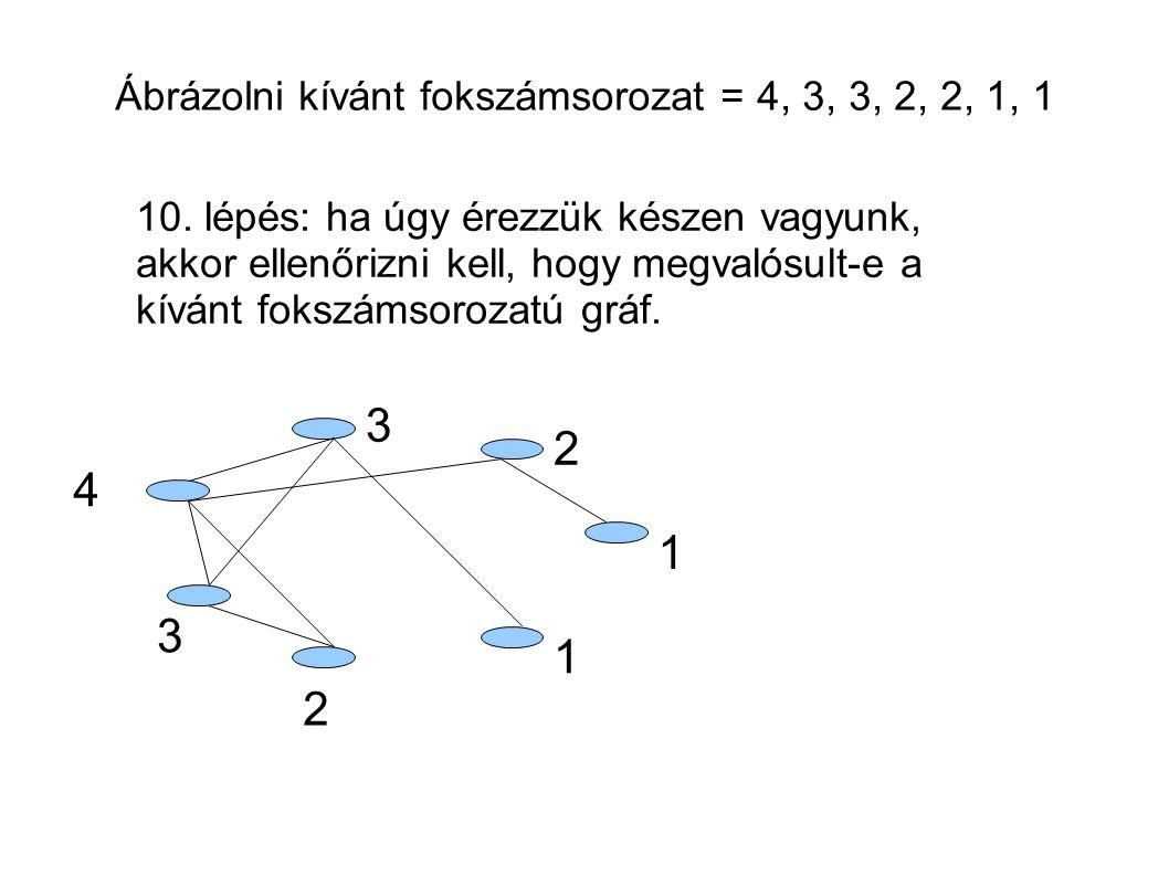 3 2 4 1 3 1 2 Ábrázolni kívánt fokszámsorozat = 4, 3, 3, 2, 2, 1, 1