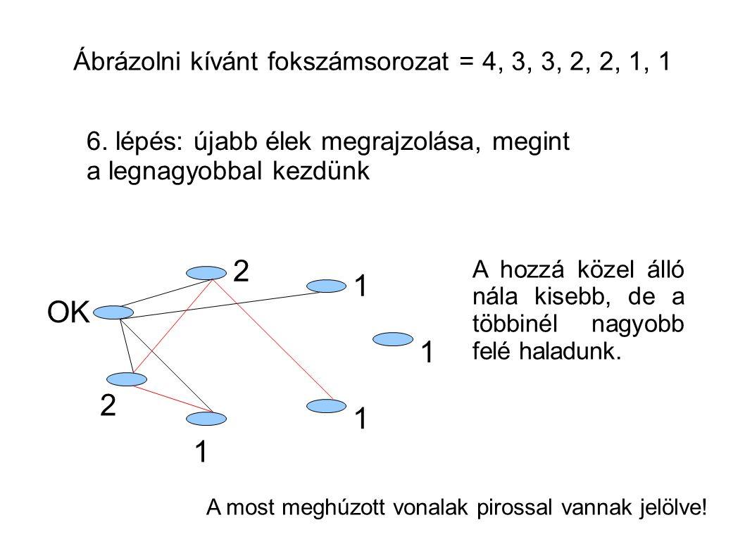 2 1 OK 1 2 1 1 Ábrázolni kívánt fokszámsorozat = 4, 3, 3, 2, 2, 1, 1