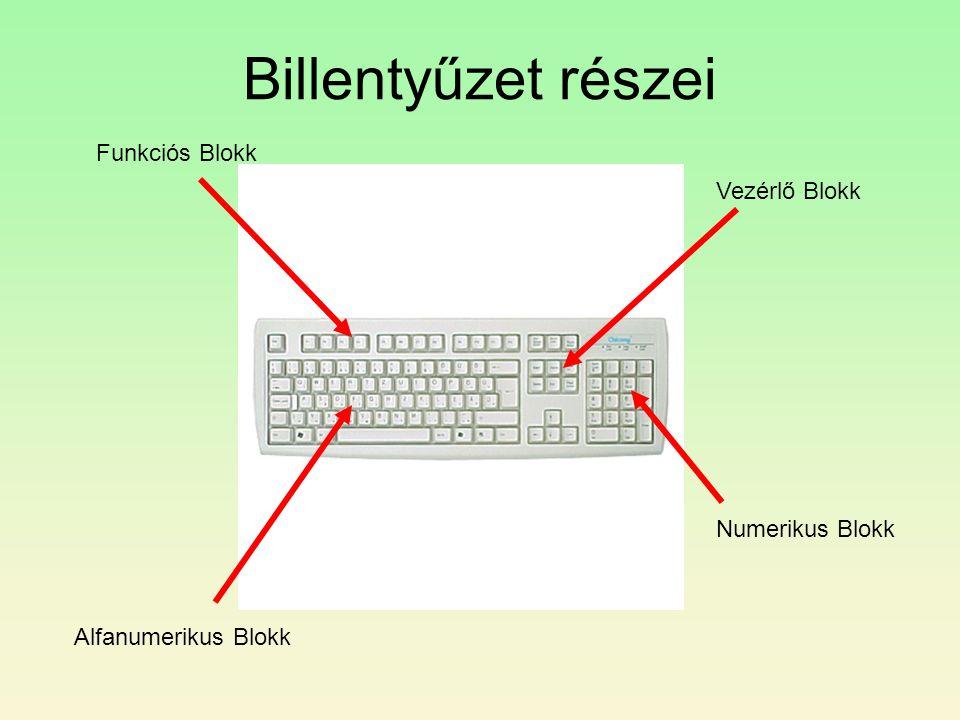 Billentyűzet részei Funkciós Blokk Vezérlő Blokk Numerikus Blokk