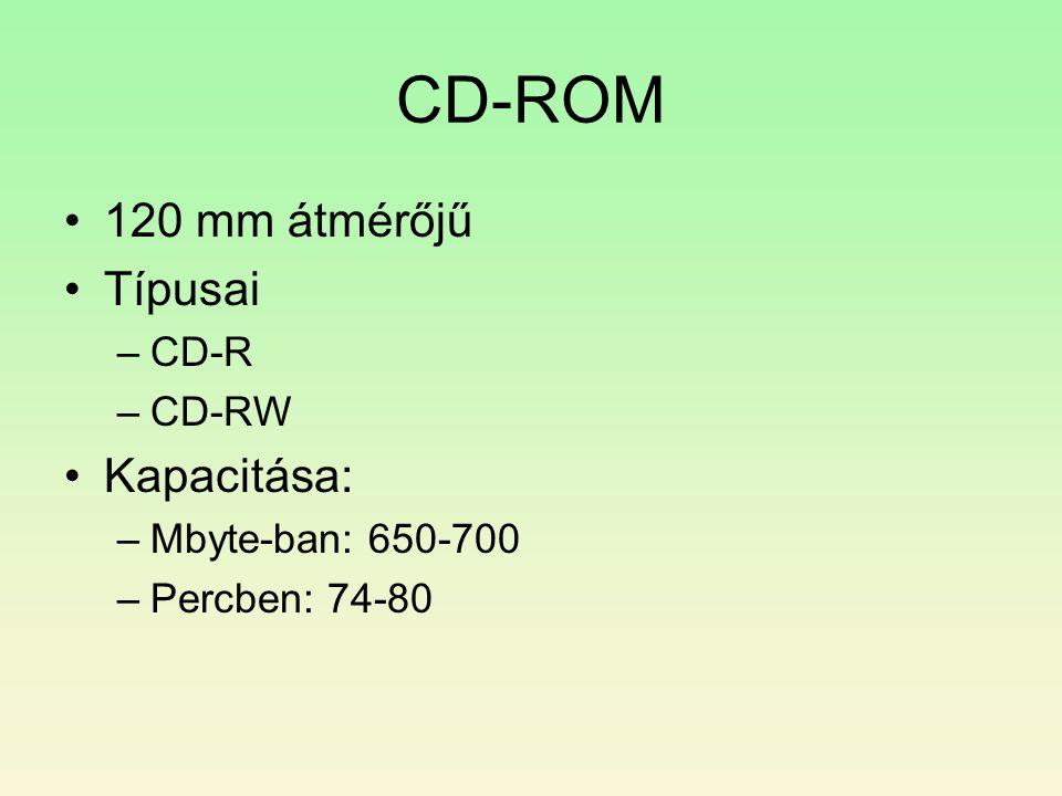 CD-ROM 120 mm átmérőjű Típusai Kapacitása: CD-R CD-RW