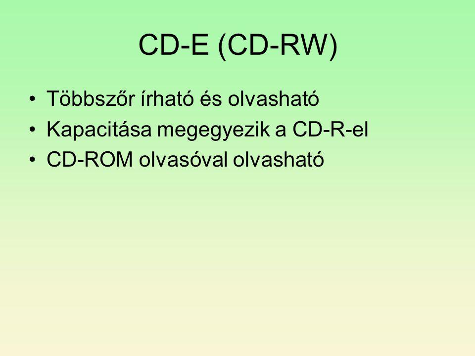 CD-E (CD-RW) Többszőr írható és olvasható