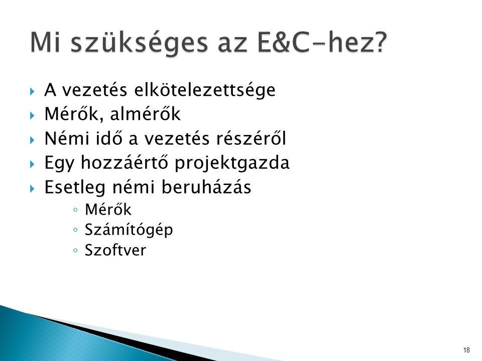 Mi szükséges az E&C-hez