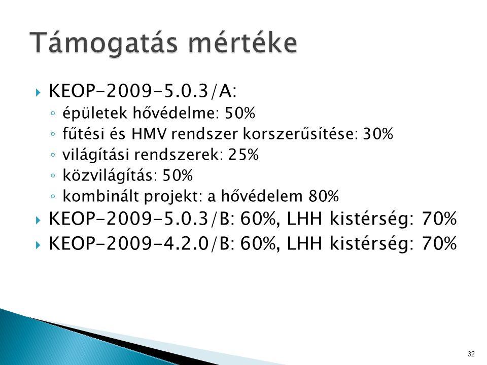 Támogatás mértéke KEOP-2009-5.0.3/A: