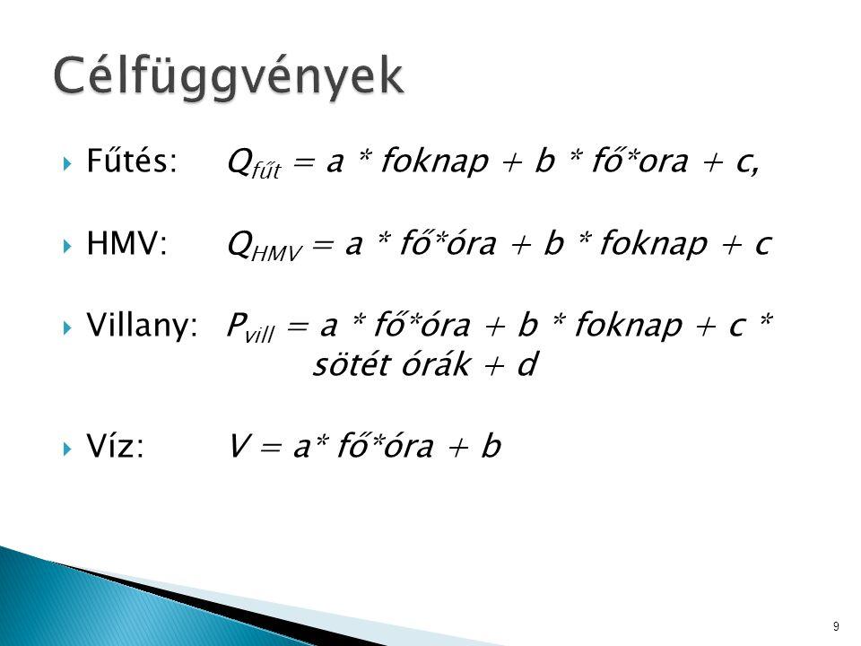 Célfüggvények Fűtés: Qfűt = a * foknap + b * fő*ora + c,