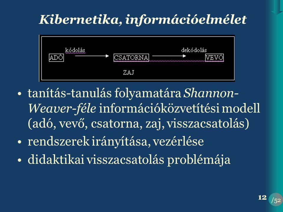 Kibernetika, információelmélet