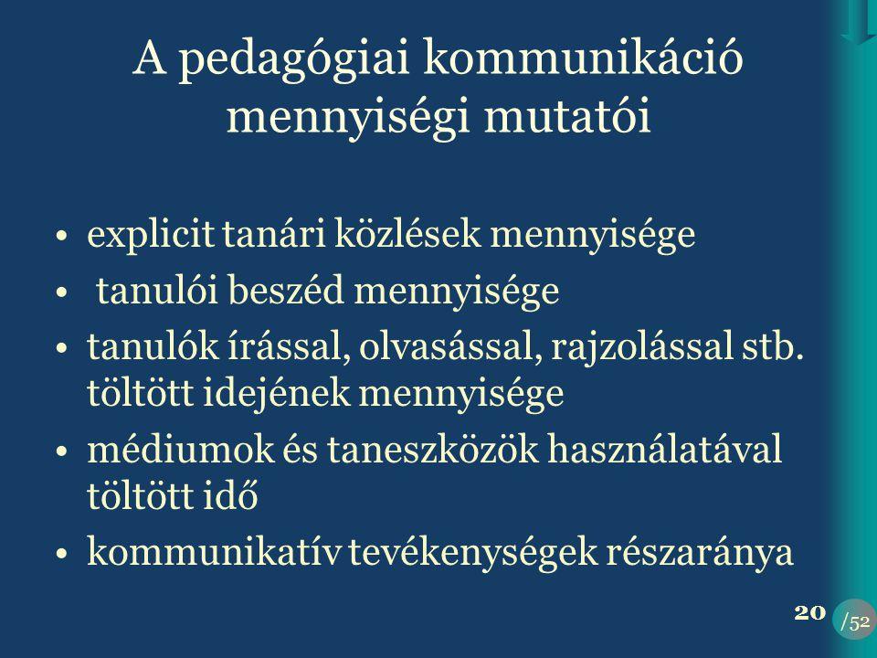 A pedagógiai kommunikáció mennyiségi mutatói