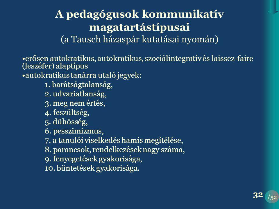 A pedagógusok kommunikatív magatartástípusai (a Tausch házaspár kutatásai nyomán)