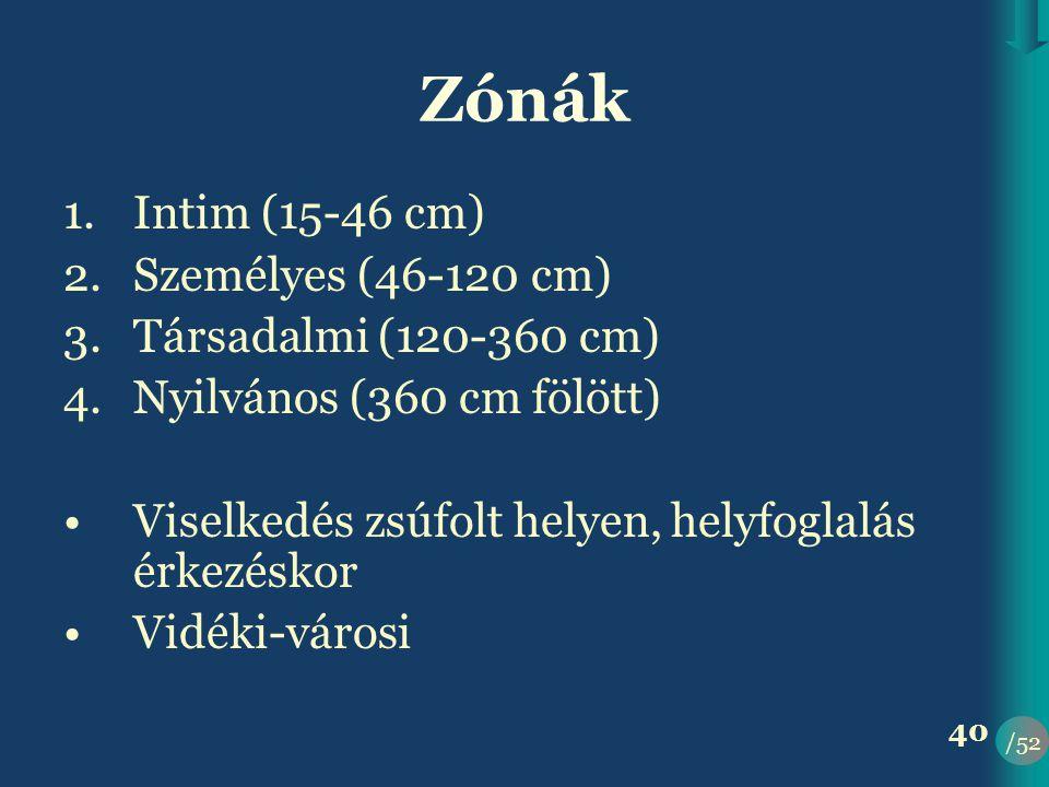 Zónák Intim (15-46 cm) Személyes (46-120 cm) Társadalmi (120-360 cm)