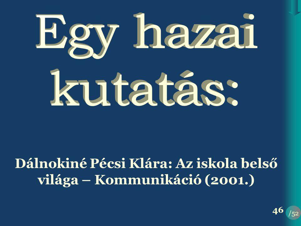 Dálnokiné Pécsi Klára: Az iskola belső világa – Kommunikáció (2001.)