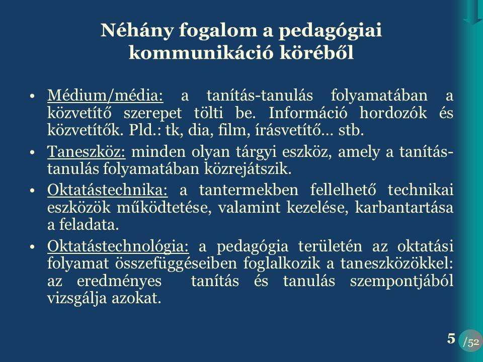 Néhány fogalom a pedagógiai kommunikáció köréből