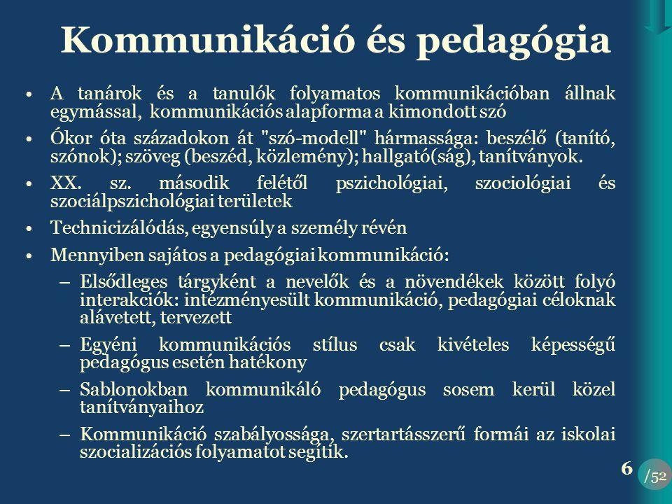 Kommunikáció és pedagógia