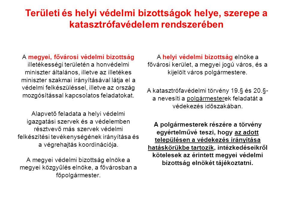 Területi és helyi védelmi bizottságok helye, szerepe a katasztrófavédelem rendszerében