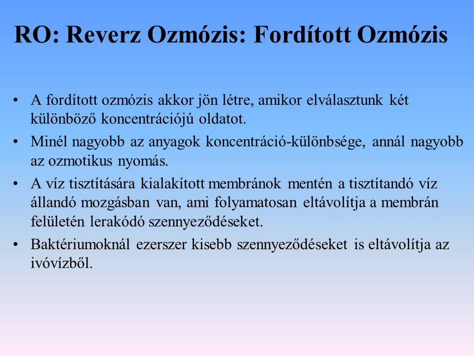 RO: Reverz Ozmózis: Fordított Ozmózis