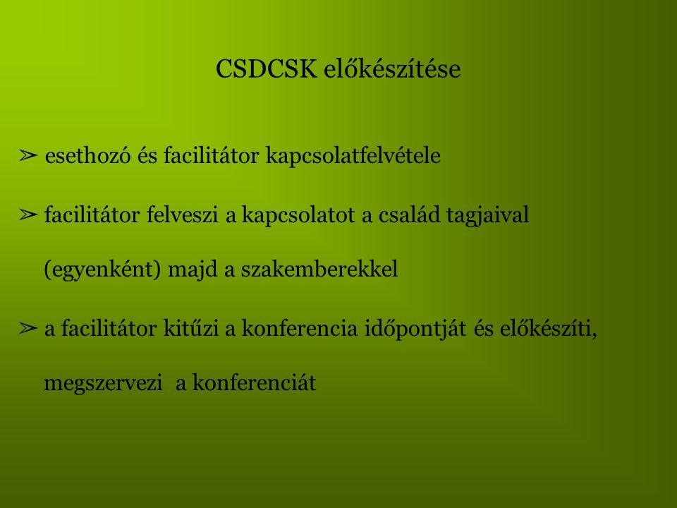 CSDCSK előkészítése ➢ esethozó és facilitátor kapcsolatfelvétele