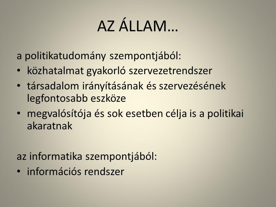 AZ ÁLLAM… a politikatudomány szempontjából: