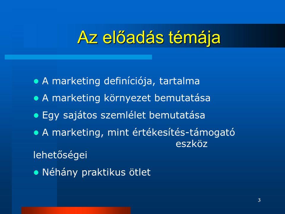 Az előadás témája A marketing definíciója, tartalma