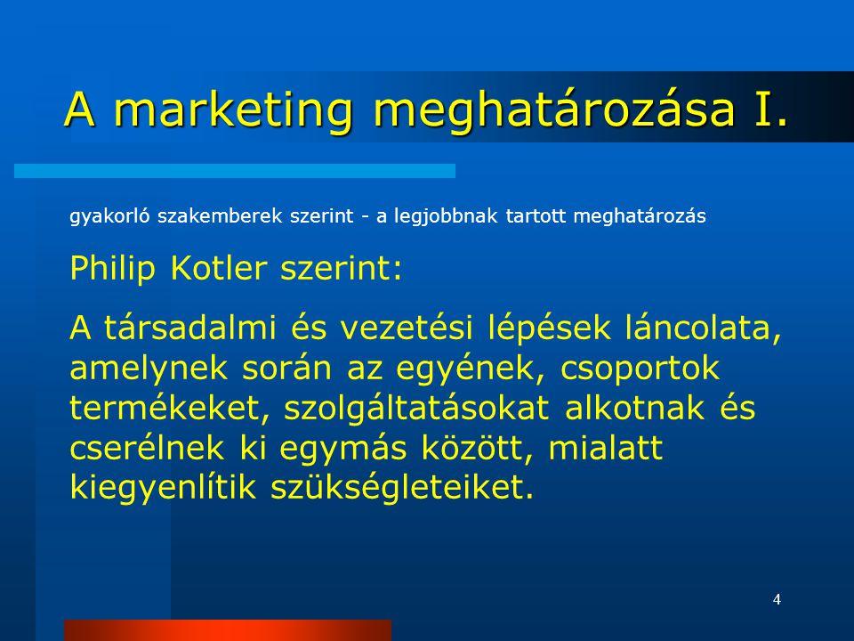 A marketing meghatározása I.