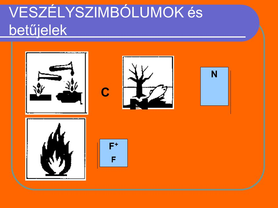 VESZÉLYSZIMBÓLUMOK és betűjelek