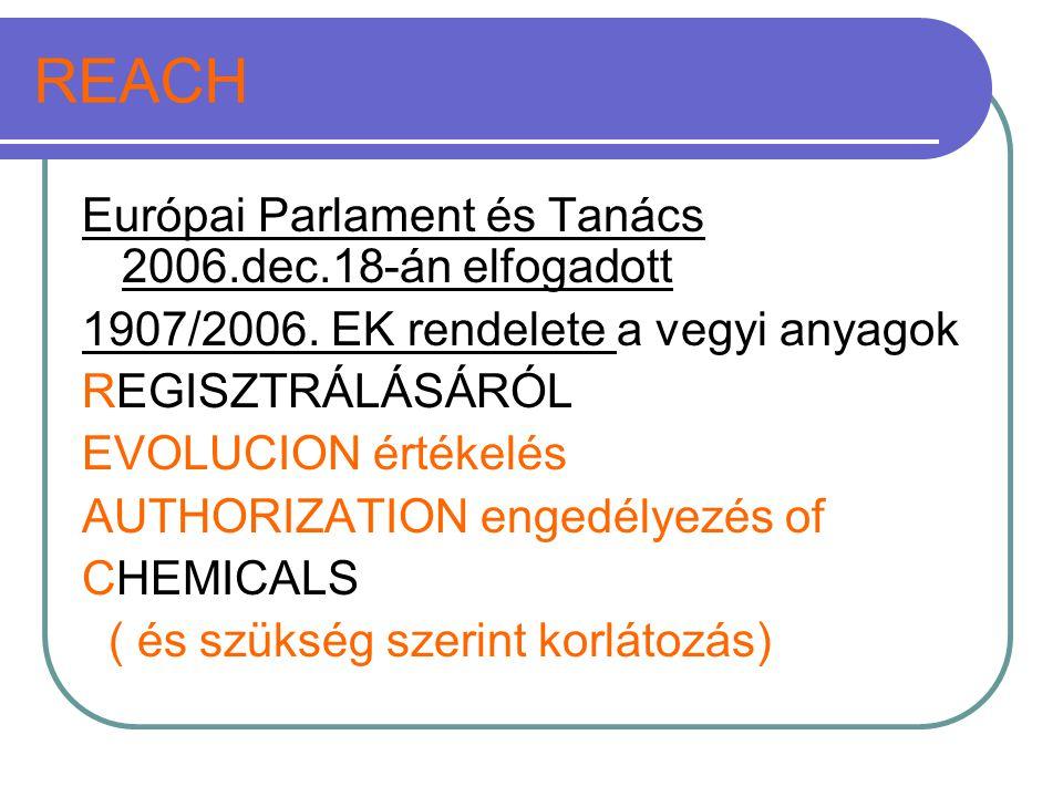REACH Európai Parlament és Tanács 2006.dec.18-án elfogadott