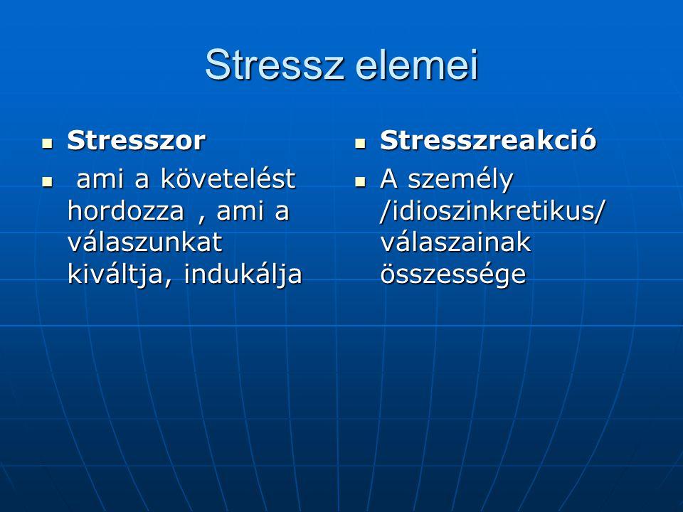 Stressz elemei Stresszor