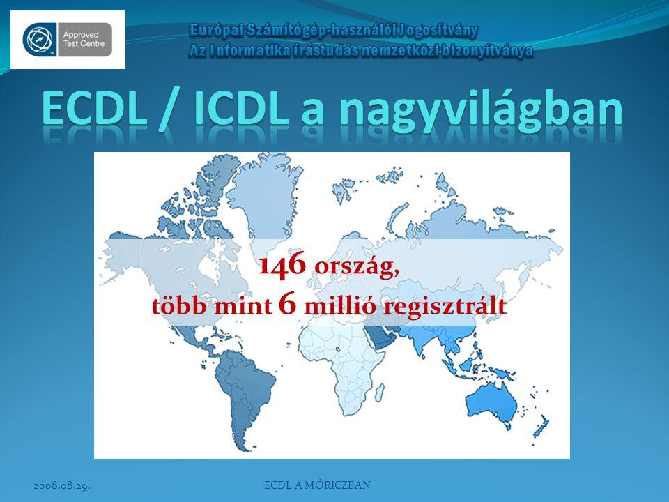 ECDL / ICDL a nagyvilágban