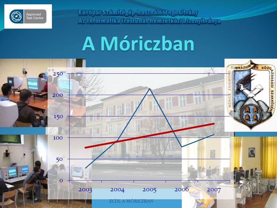 A Móriczban 2008.08.29. ECDL A MÓRICZBAN