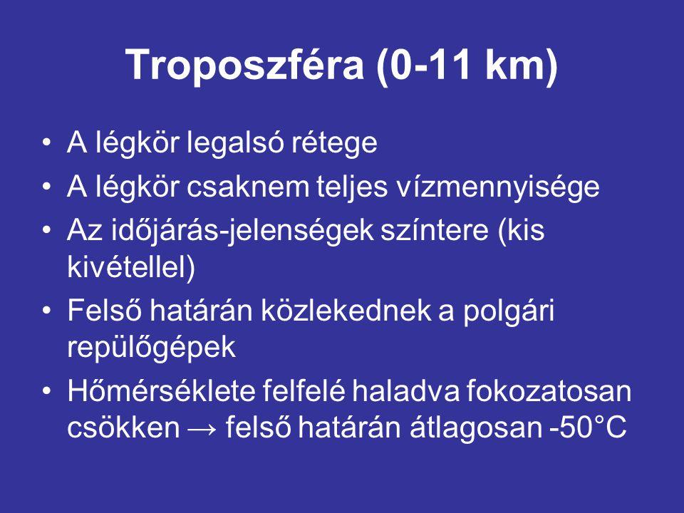 Troposzféra (0-11 km) A légkör legalsó rétege