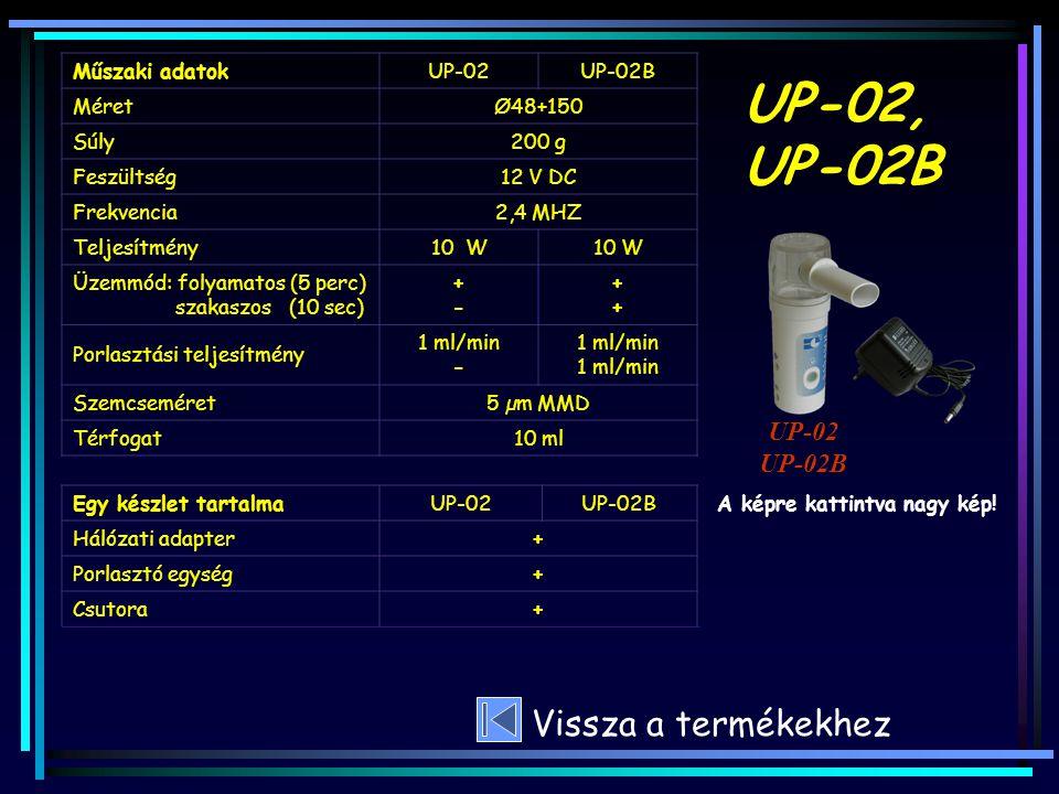 UP-02, UP-02B Vissza a termékekhez UP-02 UP-02B Műszaki adatok UP-02