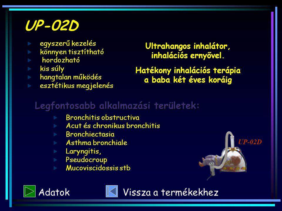 UP-02D Legfontosabb alkalmazási területek: Adatok Vissza a termékekhez