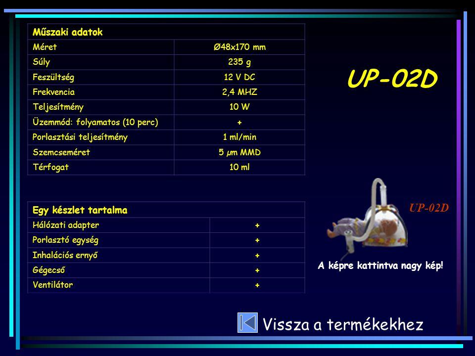 UP-02D Vissza a termékekhez UP-02D Műszaki adatok Egy készlet tartalma