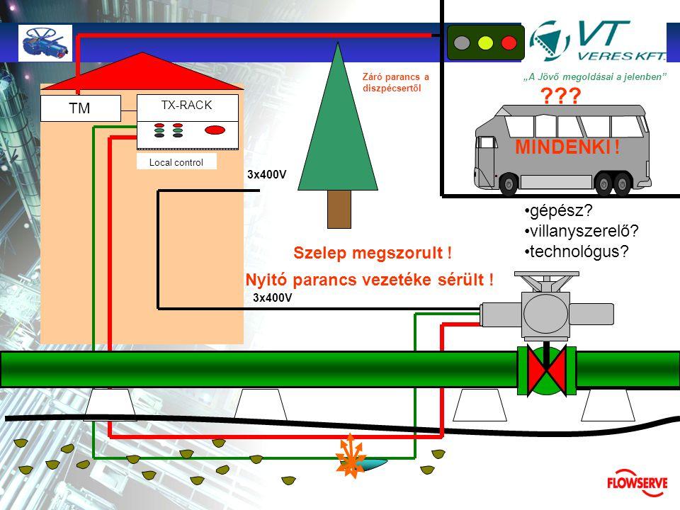 MINDENKI ! gépész villanyszerelő technológus