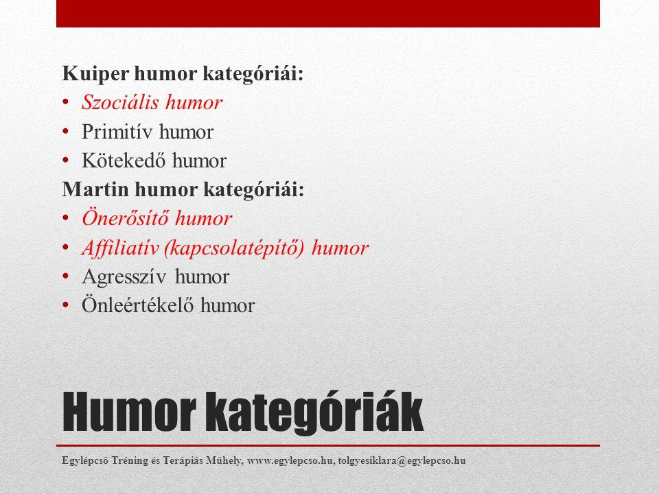 Humor kategóriák Kuiper humor kategóriái: Szociális humor