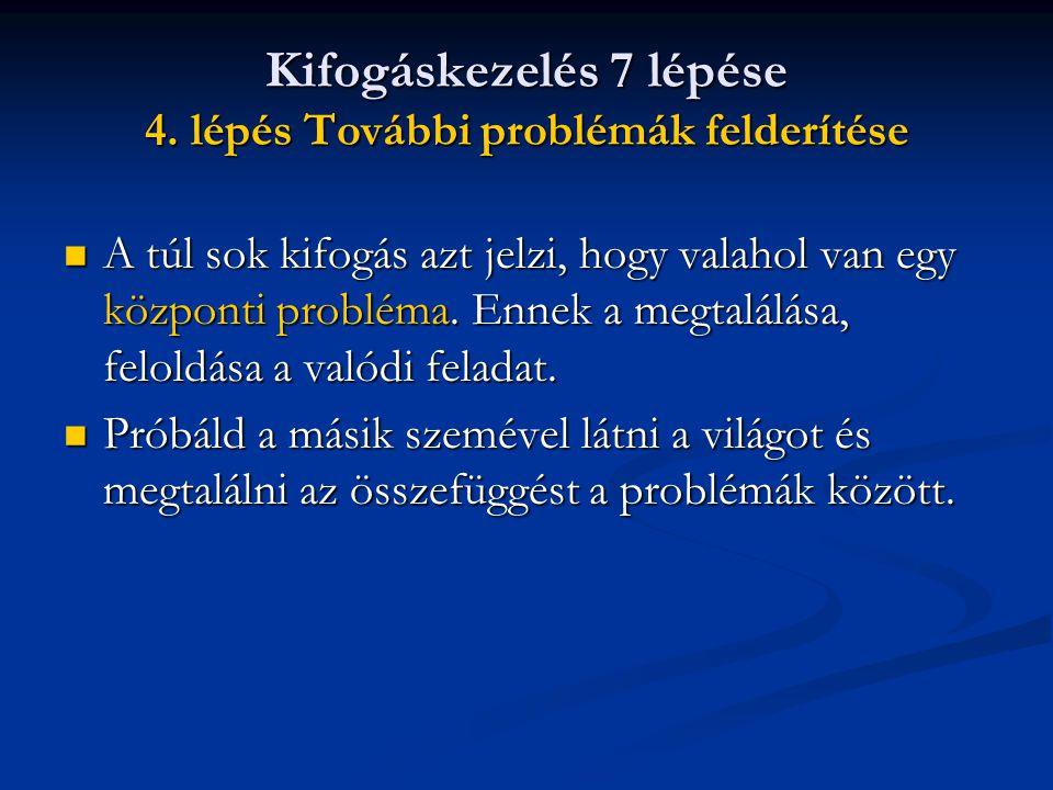 Kifogáskezelés 7 lépése 4. lépés További problémák felderítése