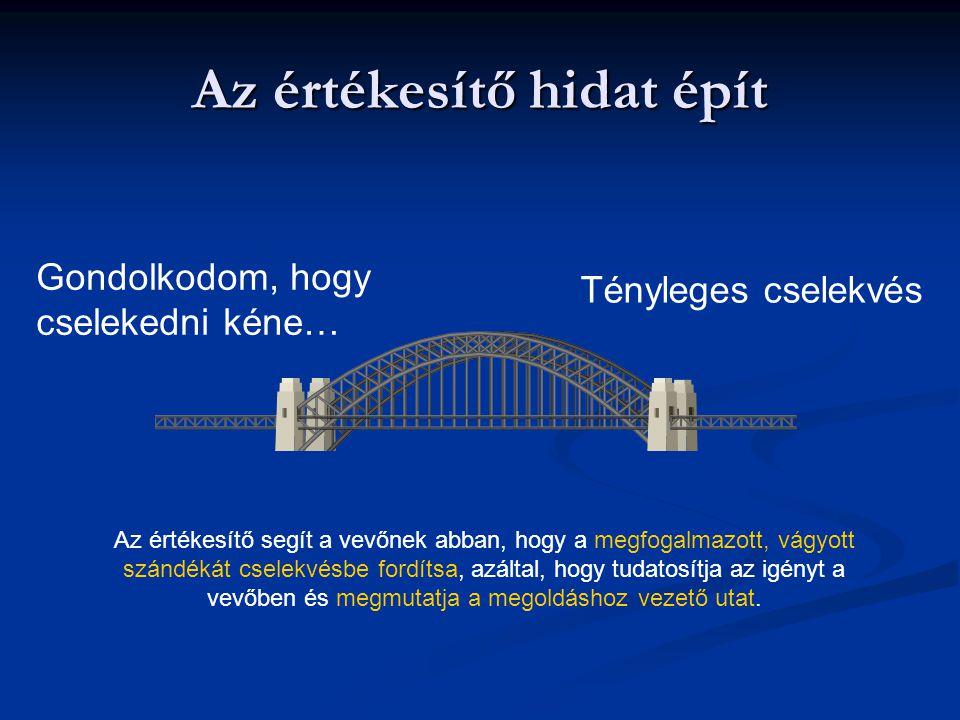 Az értékesítő hidat épít