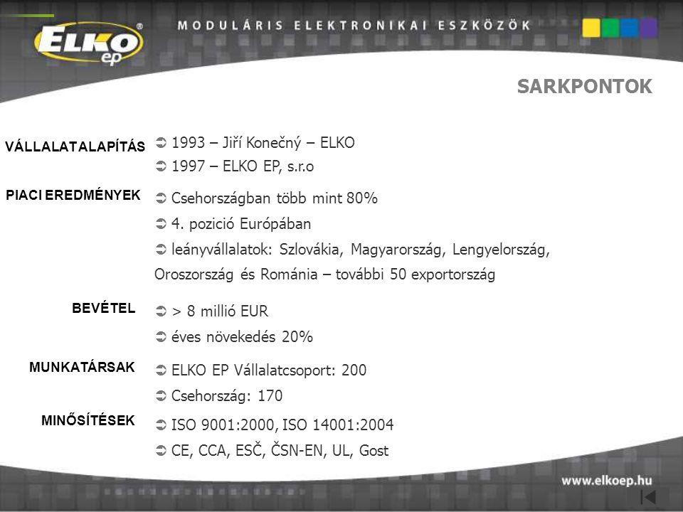 SARKPONTOK 1993 – Jiří Konečný – ELKO 1997 – ELKO EP, s.r.o