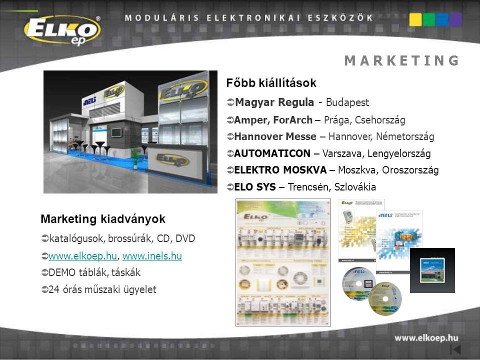 M A R K E T I N G Főbb kiállítások Marketing kiadványok