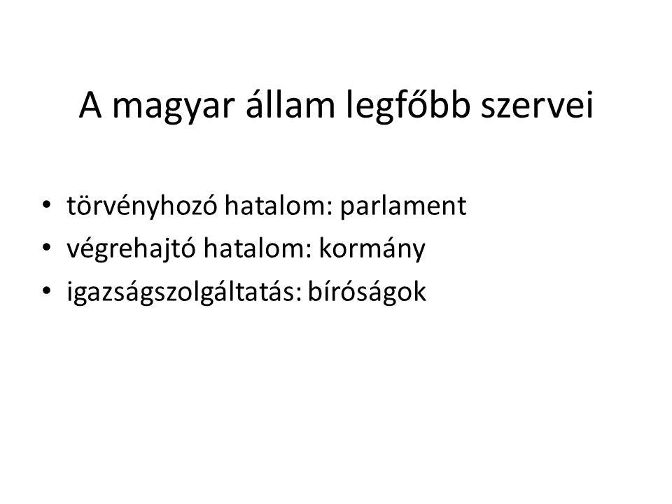 A magyar állam legfőbb szervei