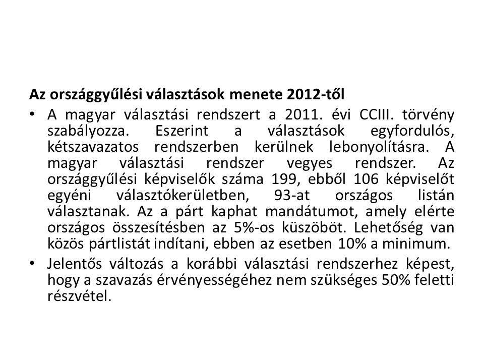 Az országgyűlési választások menete 2012-től