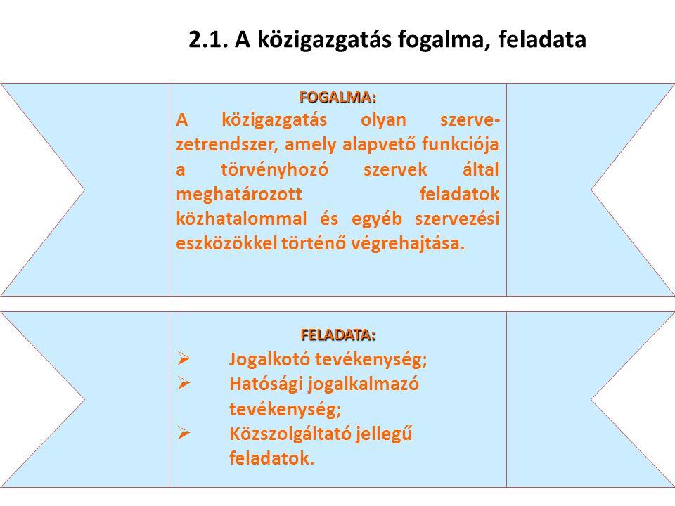 2.1. A közigazgatás fogalma, feladata