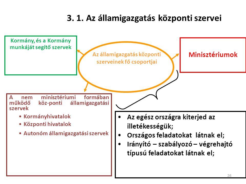 3. 1. Az államigazgatás központi szervei
