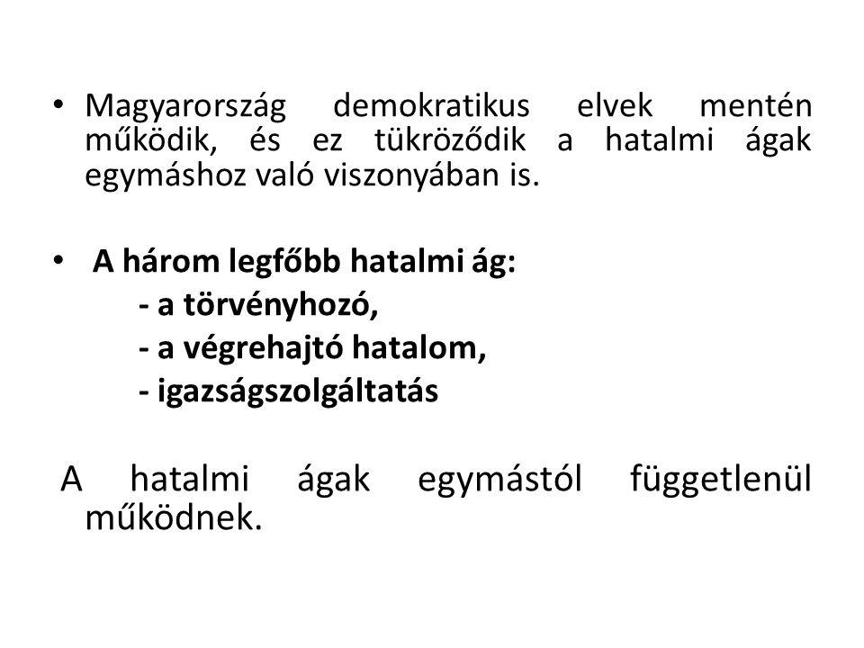 Magyarország demokratikus elvek mentén működik, és ez tükröződik a hatalmi ágak egymáshoz való viszonyában is.