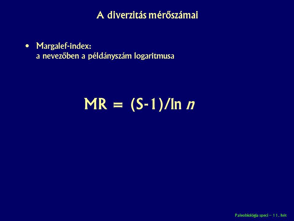 A diverzitás mérőszámai