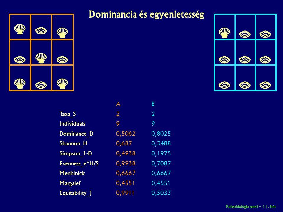 Dominancia és egyenletesség