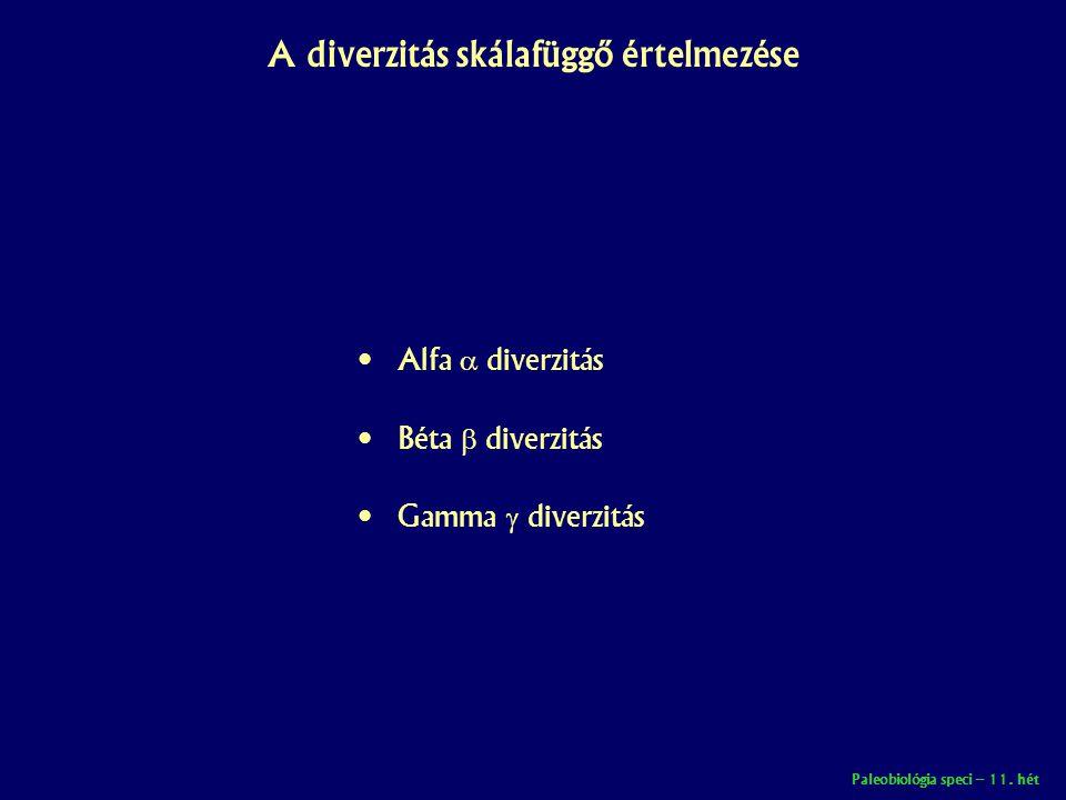 A diverzitás skálafüggő értelmezése