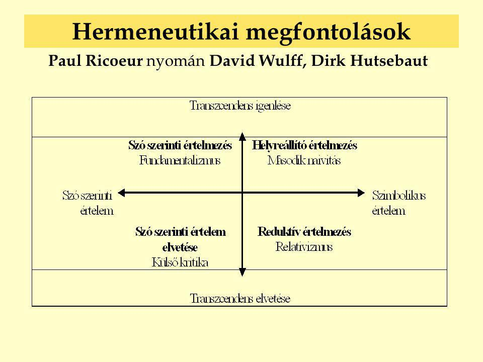 Hermeneutikai megfontolások